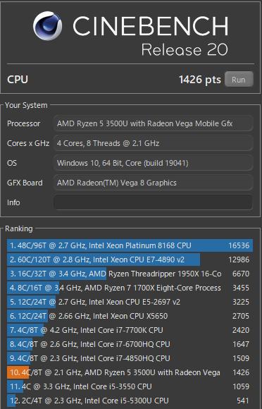 ThinkPad E495 初期状態 CINEBENCH結果