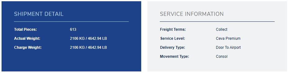 CEVAの輸送詳細&サービス情報