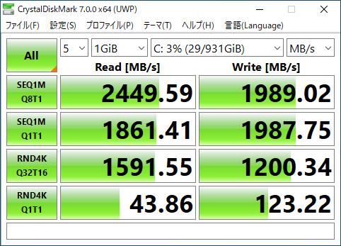 ThinkPad E495 メモリ&SSD換装後 CrystalDiskMark結果